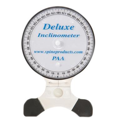 Performance Attainment ROM Measurement